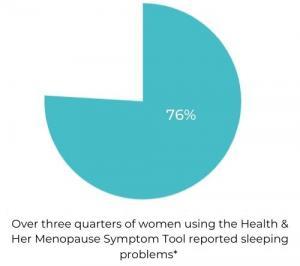 Health & Her Symptom Tool - Sleeping Problems